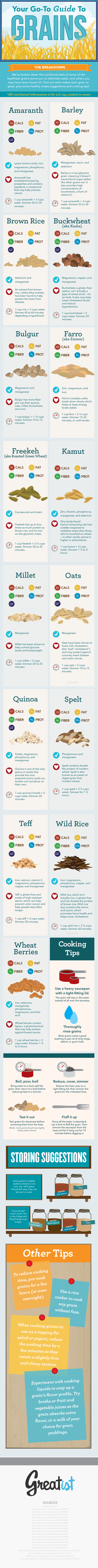 Your Go-To Guide for Choosing Healthier Grains